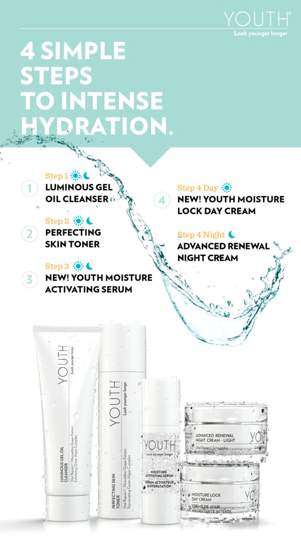 Regimen 4 Steps with product image alternate version (Instagram® Stories)
